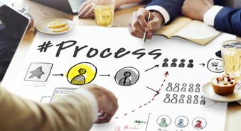 Principes de base du processus de travail Online Training Course